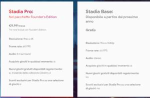 Google Stadia: prezzo, data di uscita e giochi al lancio 3