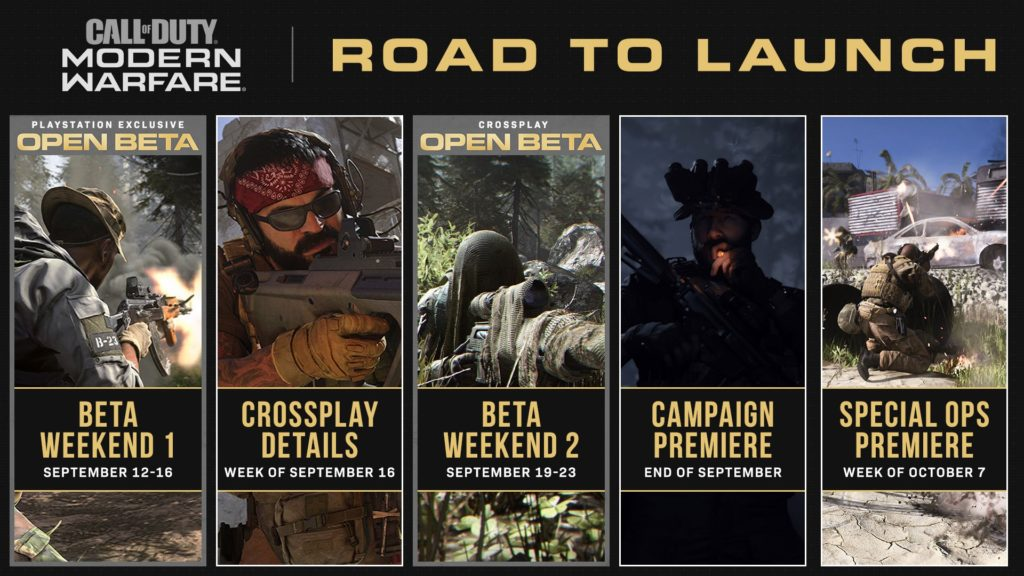 Call of Duty Modern Warfare - Recap della prima Beta 6