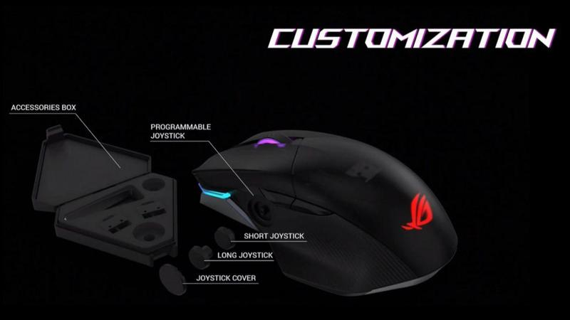 CES 2020: in arrivo Asus Chakram, nuovo mouse targato ROG 3