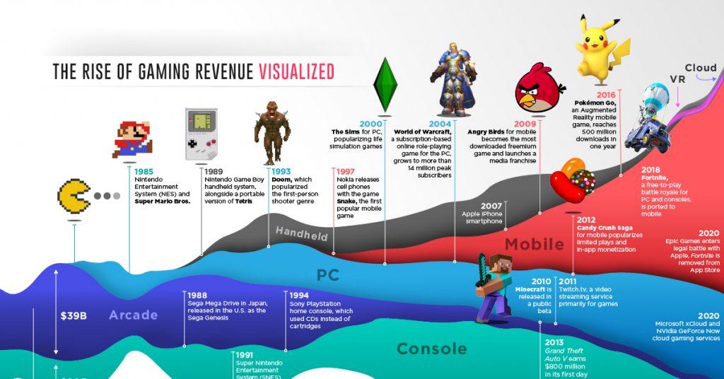 Ritardi, cancellazioni e problemi: il 2021 sarà un altro anno difficile per i videogiochi? 3